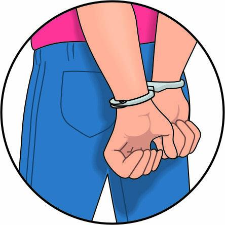 दुराचार करने की घटना में शामिल आरोपी गिरफ्तार, न्यायालयमें पेशकर भेजा जेल